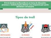 Troll [Infografía]