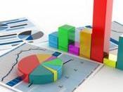 ejemplo Estadística Descriptiva SPSS utilizando datos reales.