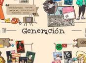 generación perteneces?