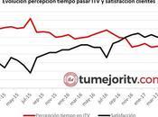 Comunidad Madrid, barata mejor servicio para pasar
