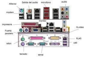 Conozca algunos Puertos Físicos de una Computadora