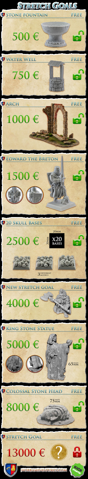 Last day of Kickstarter! - Norba Miniatures Scenography