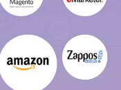 gigantes mundo digital, conexiones entre marcas