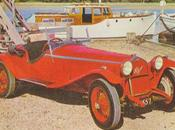 historia Alfa Romeo 1750