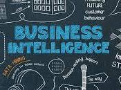 Data Driven: futuro empresas digitales