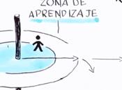 Porqué salir Zona Confort llave éxito