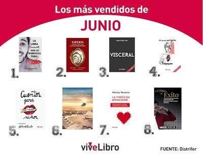 Los ocho títulos más vendidos de viveLibro en junio