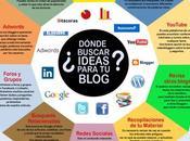 ¿Dónde buscar ideas para artículos blog?
