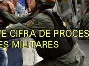 Tribunales militares