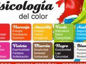 Psicología Color Diseño Libros Gratis