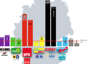 INSA Alemania: necesitaría liberales verdes para alcanzar mayoría