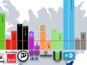 Islandia: socios gobierno quedarían fuera parlamento