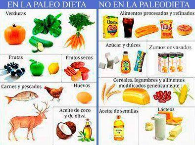 listado de alimentos paleodieta