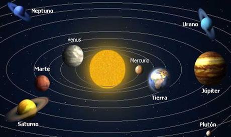 Resultado de imagen de l sistema solar