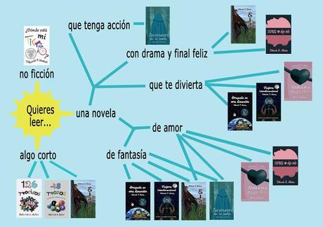 ¿Qué quieres leer este verano?