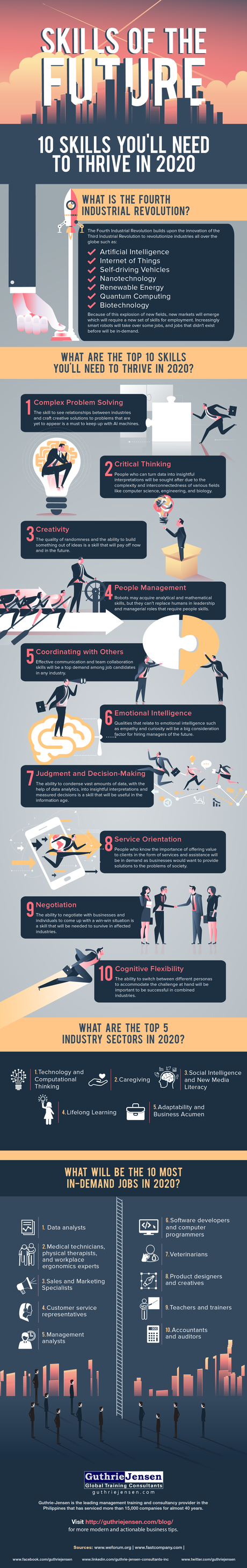 10 habilidades que los profesionales necesitarán dominar en el 2020
