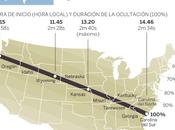 ¡¡HOY!! Eclipse solar total DIRECTO
