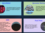 herramientas para crear juegos educativos