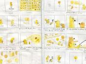 Cómo escribir ilustrar cuento morir intento: narrativa visual