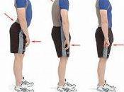Como tener buena postura corporal
