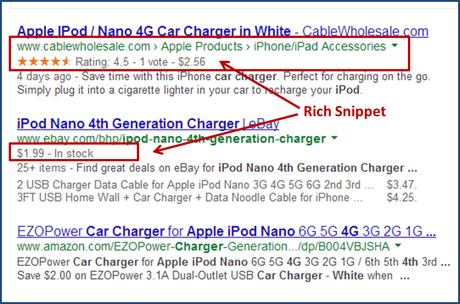 mejoras seo rich snippets