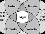 Ikigai: razón vivir