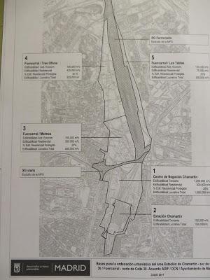 Proyecto Madrid Nuevo Norte, Bases para la ordenación urbanística del área Estación de Chamartín, Julio 2017, ámbitos de ordenación (1, Centro de Negocios de Chamartín; 2, Estación de Chamartín; 3, Fuencarral-Malmea; 4, Fuencarral-Tres Olivos; 5, Fuencarral-Las Tablas)