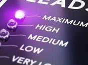 pilares para generar leads cualificados vuestro website
