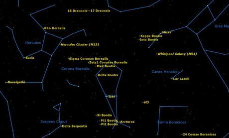 Cómo ver estrellas dobles