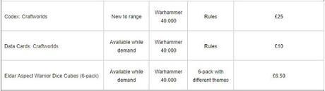 Precios de los pre-pedidos de Eldars en libras y euros