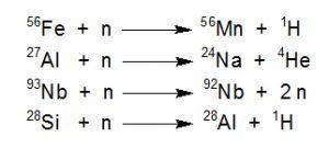 Detectores de activación de neutrones