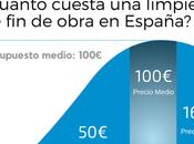 ¿Cuánto cuesta limpieza obra España?