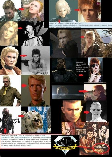 Metal Gear homenajeando a David Bowie