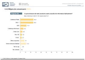 Las élites catalanas: políticas, económicas, religiosas, culturales…