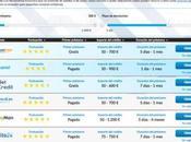 proliferación sitios dedicados proporcionar p...