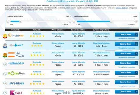 La proliferación de sitios web dedicados a proporcionar p...