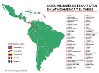 Más tropas  de EE.UU. en América Latina: señales de una invasión anunciada