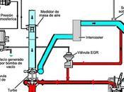 Falta potencia, testigo encendido código P0171 Sistema ajuste combustible pobre