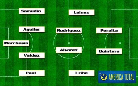 """Record"" podría ser el apodo de Lainez, Dos jugadores cerca de renovación, Alineación vs Querétaro"