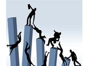 Factores Fracaso Educación Emprendedora