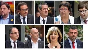 En la mente de un nacionalista catalán.