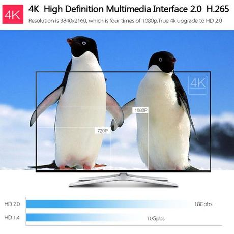 Docooler M9S-PRO, un Smart TV de lo más completo