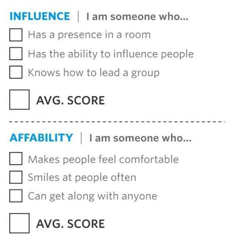 Investigadores desarrollan forma precisa de descubrir el carisma de una persona