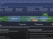 Cómo Funciona Submarino Clase Virginia?