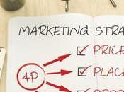 ¿Cuáles marketing debes conocer para aplicar negocio?