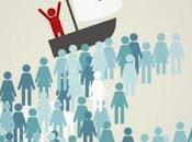 crowdfunding como alternativa financiación