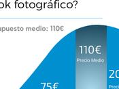 ¿Cuánto cuesta hacer book fotográfico?
