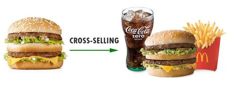 5 maneras de aumentar tu Cross-Selling