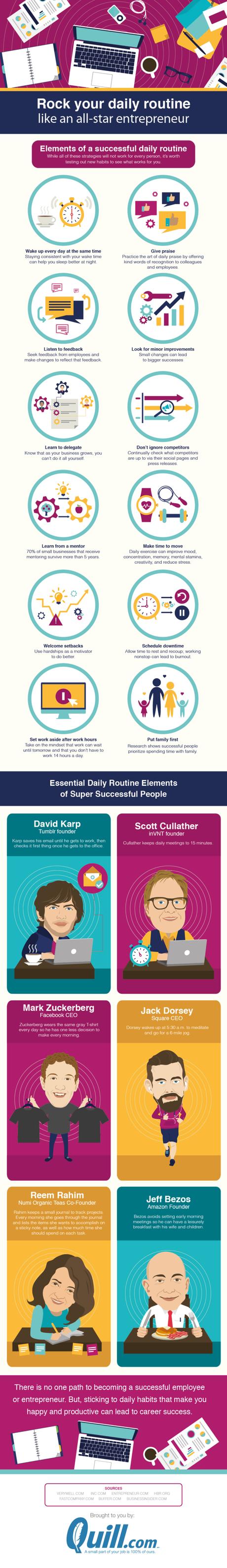 11 estrategias que te ayudarán a sacar el máximo provecho a tu rutina diaria