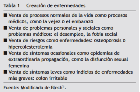 cuestionario de síntomas ocasionales de disfunción sexual